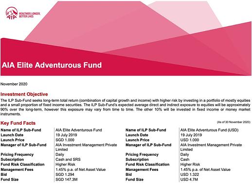 aia elite adventurous fund usd