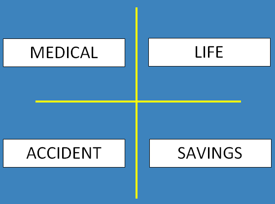 areas-of-insurance-protection