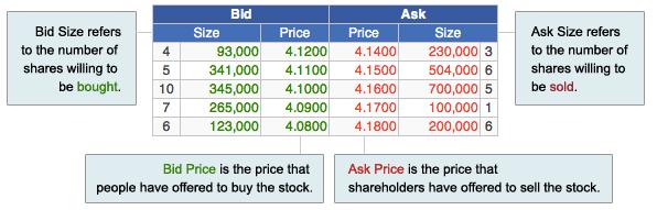 stock-quotes-1