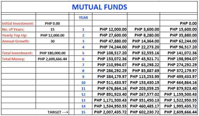 invest-mutual-fund
