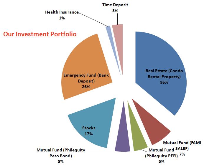 combine-portfolio