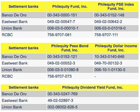 mutual-fund-banks