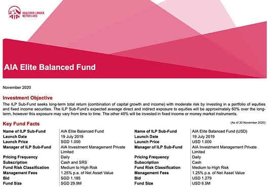 aia elite balance fund
