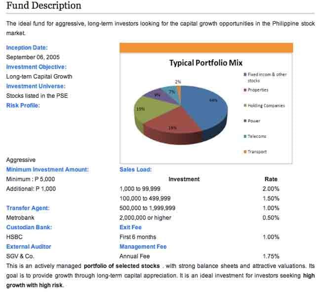 fund-description