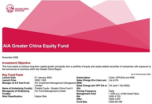 aia greater china equity fund