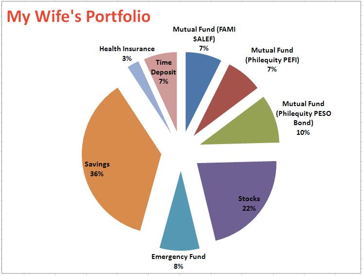 my-wife-portfolio