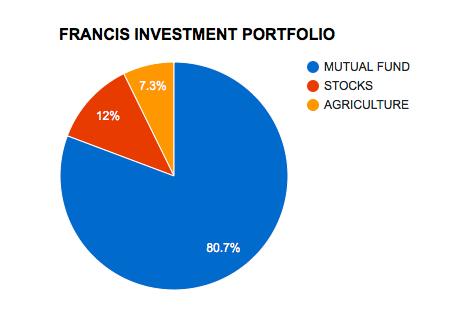 francis portfolio