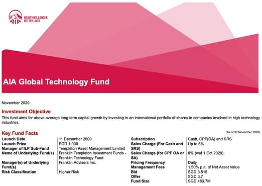 aia global technology fund