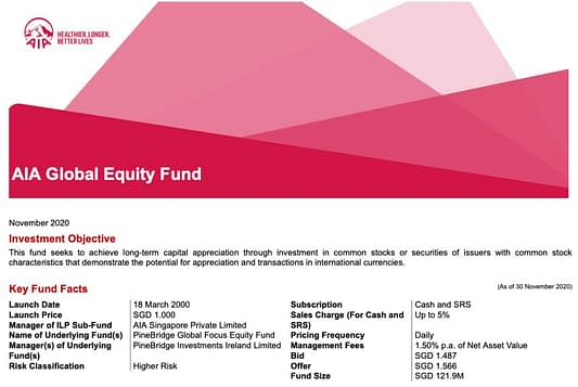 aia global equity fund