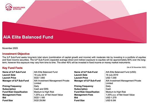 aia elite balance fund usd